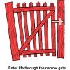 Red Gate - Enter life through the narrow gate