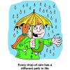 Girl in Rain With Umbrellas - Every drop of rain has a different path in life