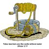 Wells Without Water |2 Peter Clip Art