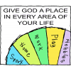 Give God a place in every area of your life